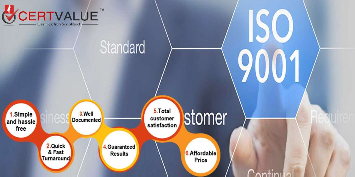 Instructions to sell your ISO 9001 counseling administrations